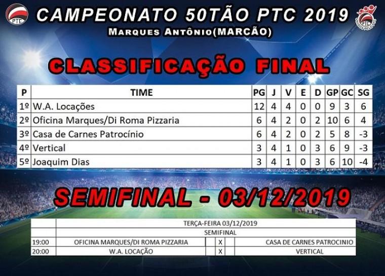PTC realiza hoje semifinal do Campeonato 50tão 2019