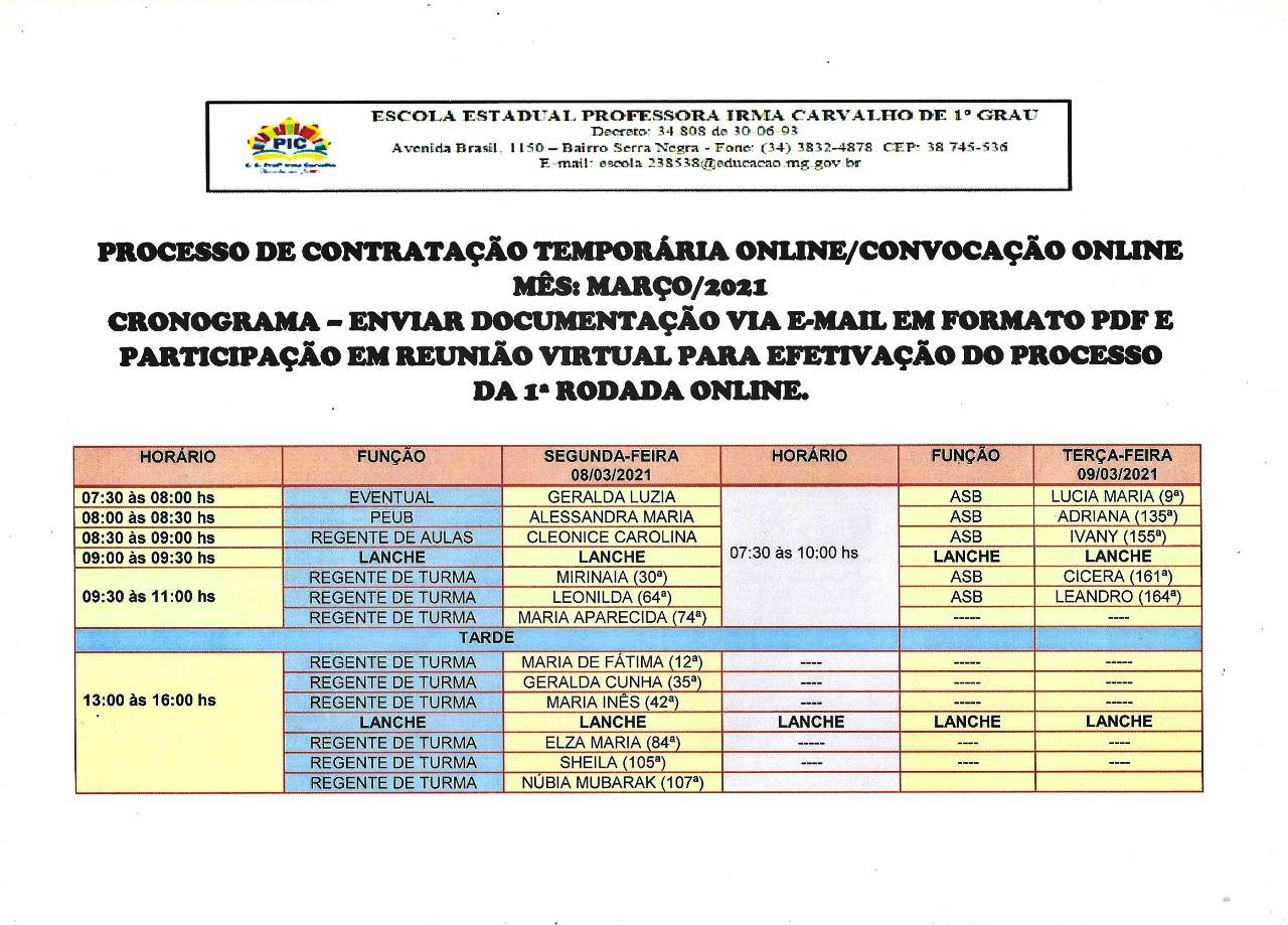 050321-E PROF IRMA CARVALHO PARTE 1