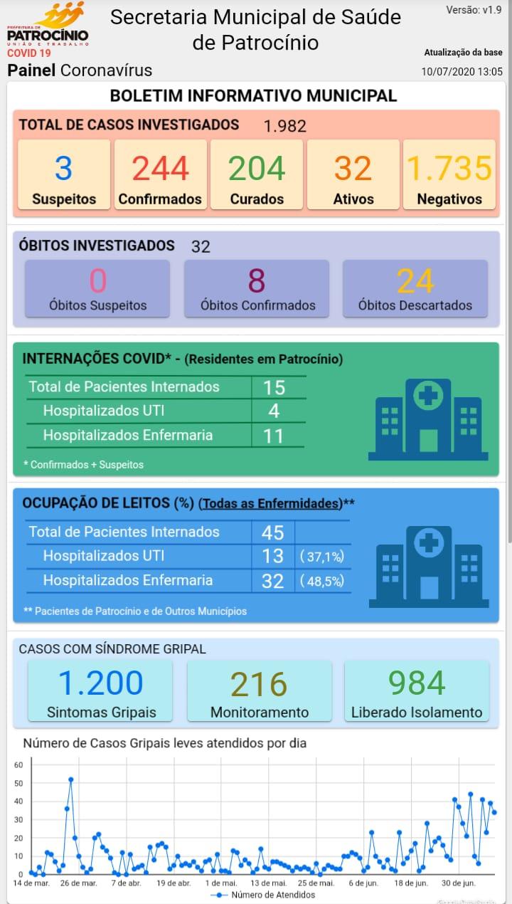 10-07-2020 Painel coronavirus