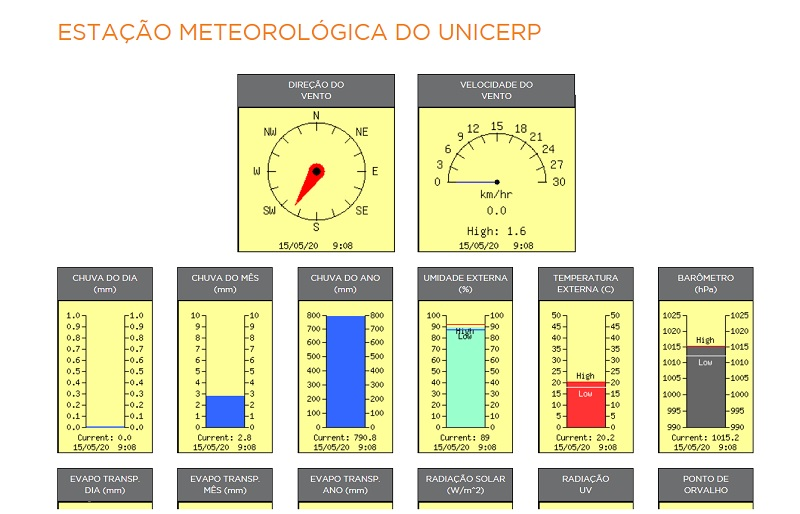 15-05-2020 Estação meteorologica layout