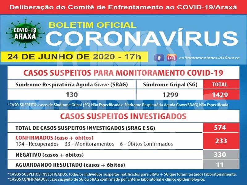 25-06-2020 Araxá PAINEL