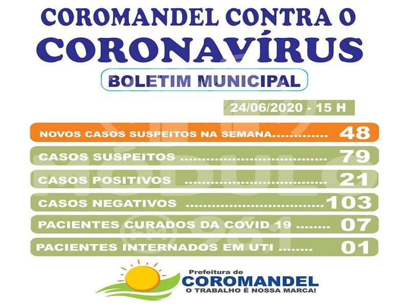 25-06-2020 Coromandel PAINEL