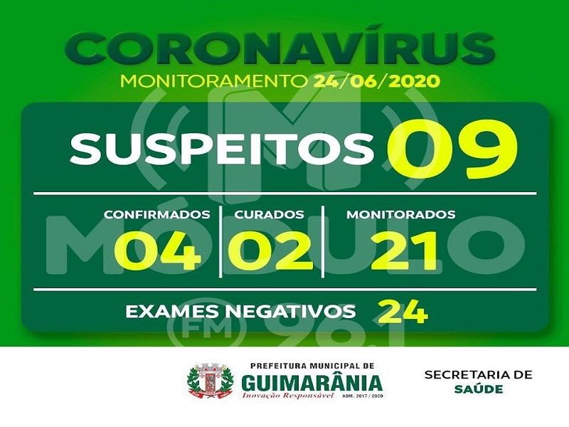 25-06-2020 Guimarânia PAINEL