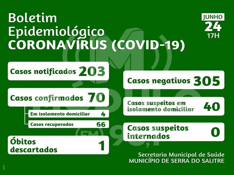 25-06-2020 Serra do Salitre PAINEL