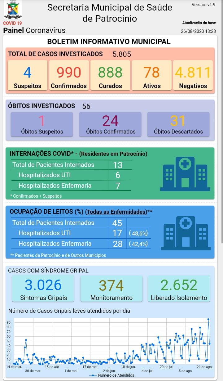 26-08-2020 Painel coronavirus
