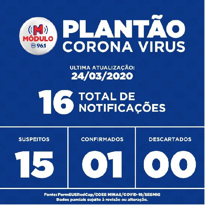 Patrocínio continua com os mesmos números em relação ao coronavírus