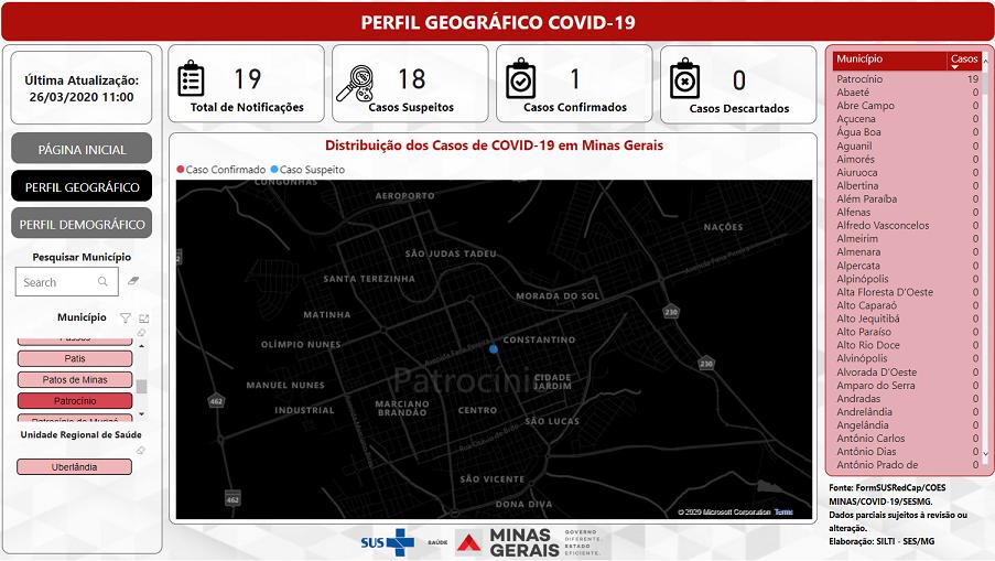 Sobe para 19 o número de notificações por coronavírus em Patrocínio