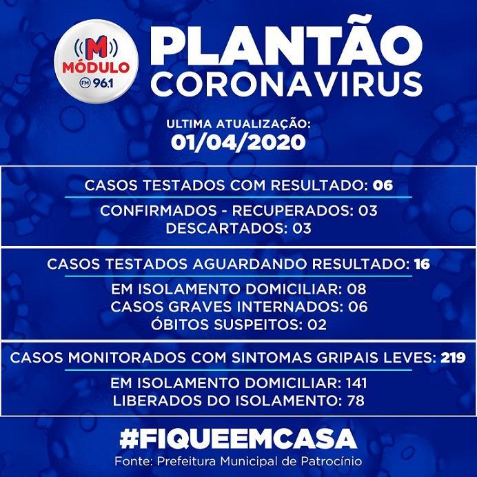Patrocínio tem 3 casos de coronavírus, todos estão fora de perigo