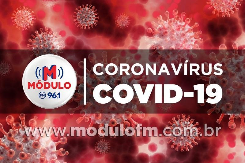 Coronavírus: Patrocínio tem 43 novos casos e duas mortes confirmadas em 24 horas